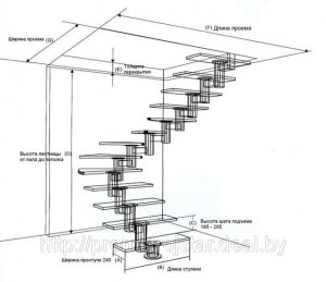 Схема хамера лестниц